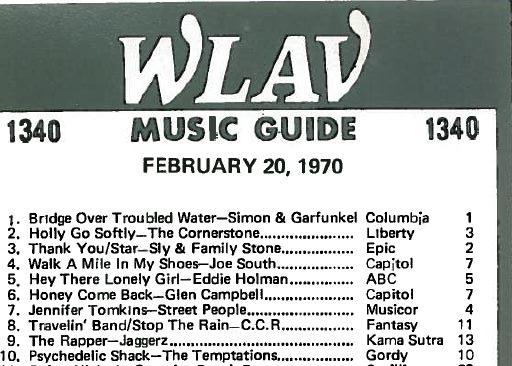 wlav-chart