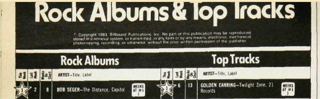 Rockin\' the suburbs: The Billboard Top Rock Tracks, February 12 ...